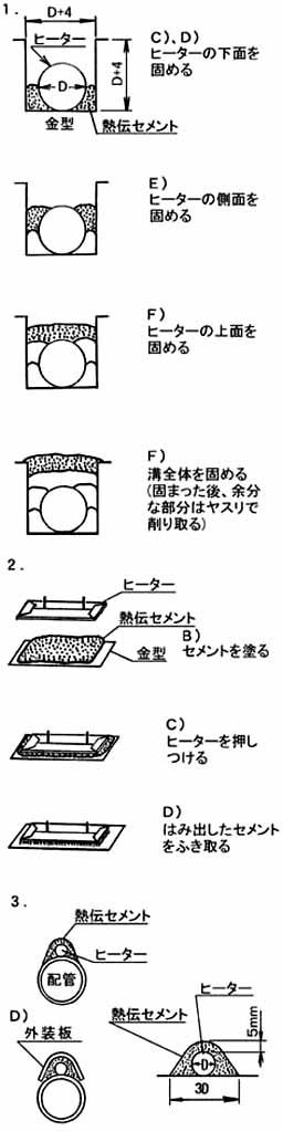 熱伝セメント施工例