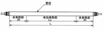 図1 ISA型ヒーター