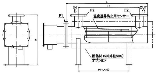 図1 空気加熱シェル型ヒーター