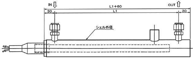 図3 ミニシェル型