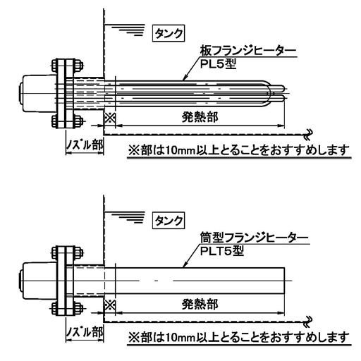 図1 横差込型ヒーターの取り付け図