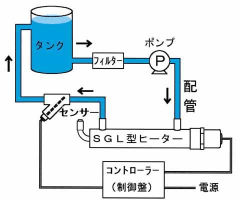 図2 ネジ込みシェル型ヒーター取付参考図