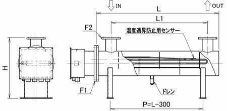 図1 液体加熱シェル型ヒーター