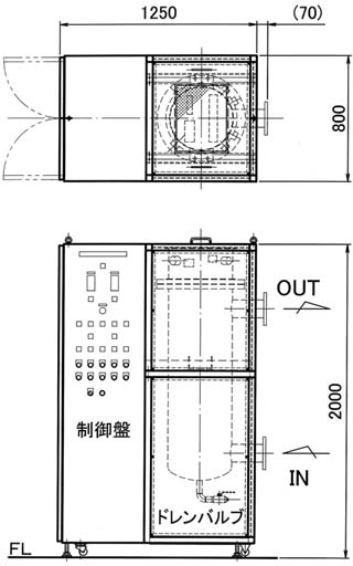 図6 3相200V150kW IN・OUT JIS10K 100A