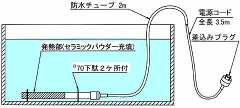 図2 取付例