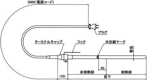 図1 YQI型 外形図