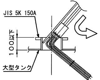 図2 YSL型ヒーターの取付方法