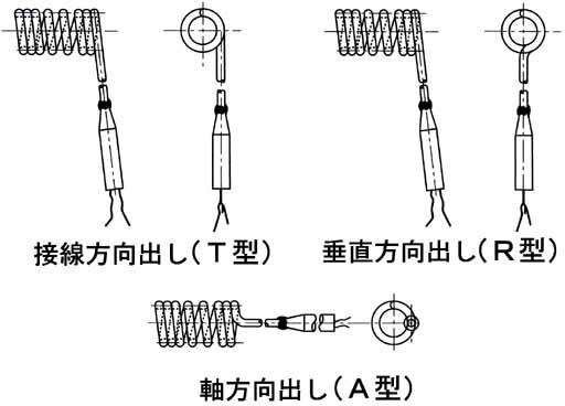 リード線保護被覆の種類