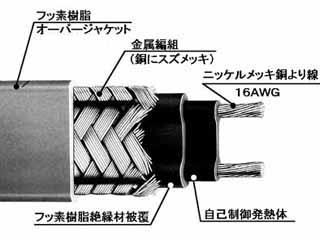 図2 HTLT型 自己制御形コードヒーター