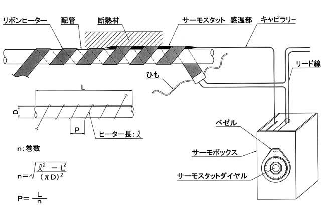 リボンヒーター RR型 取付方法の例