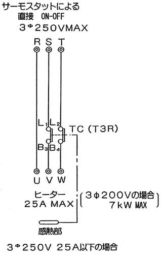 サーモスタット 自動温度調節器 TA111型 センスビー