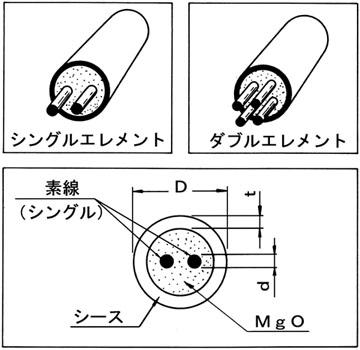 シース熱電対の構造