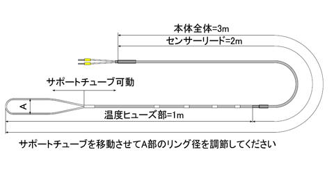 THE外形図