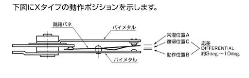 バイメタルサーモ(Xタイプ=B接点)